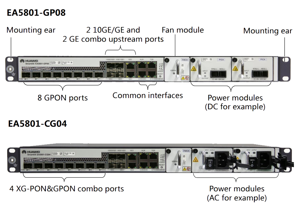 Huawei OLT EA5801-GP08-DC vs EA5801-CG04