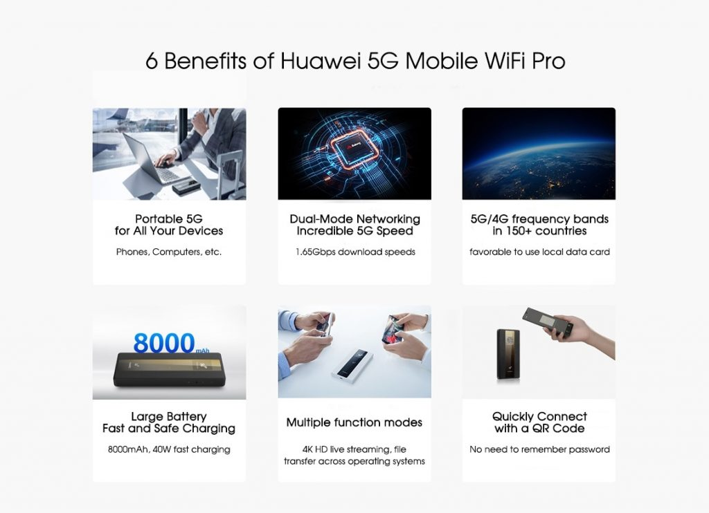 Huawei 5G mobile WiFi router Pro benefits