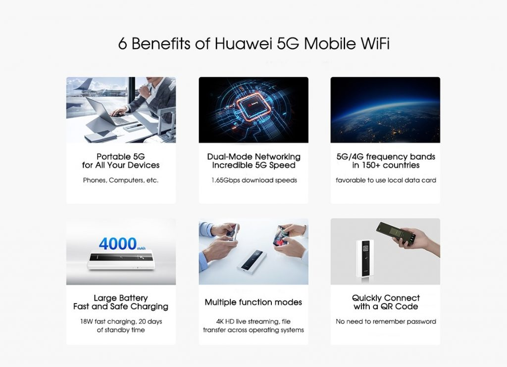 Huawei 5G mobile WiFi router benefits