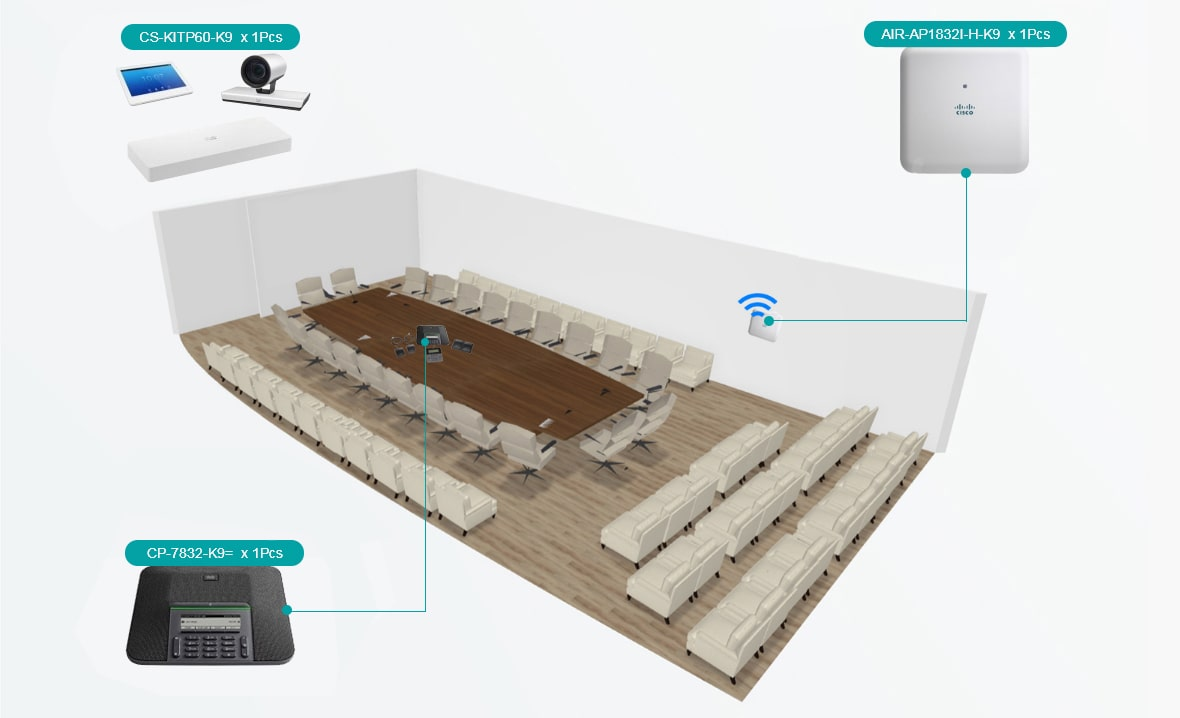 Cisco Conference Room Network Solution