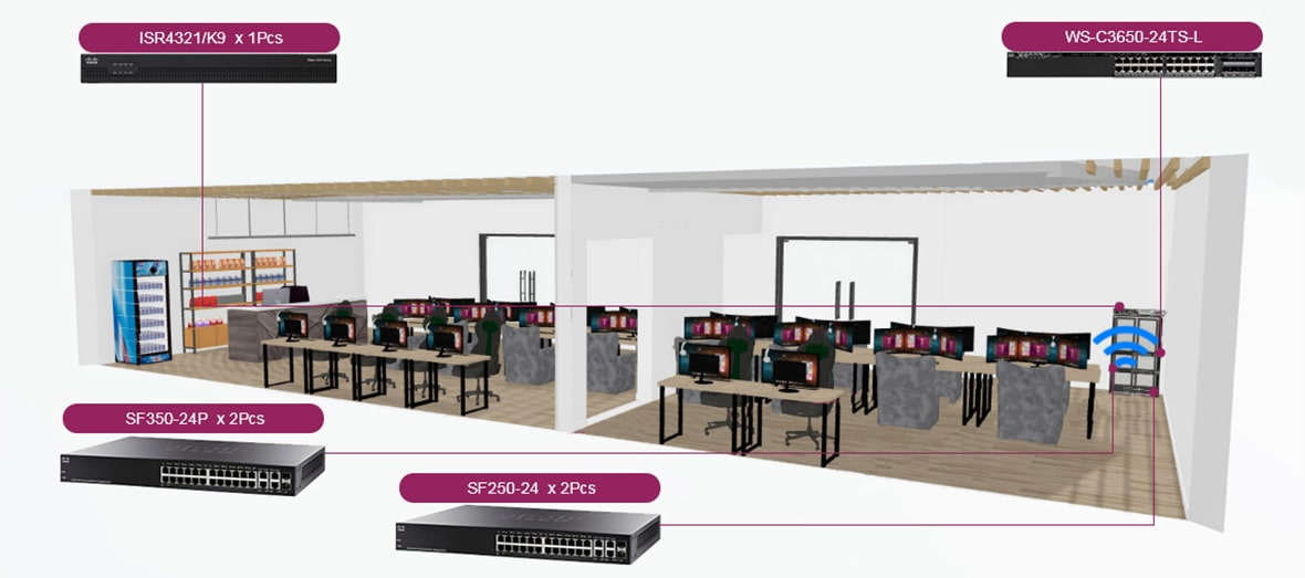 Cisco Internet Cafe Network Solution