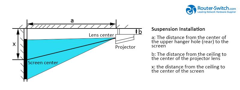 projector screen calculator
