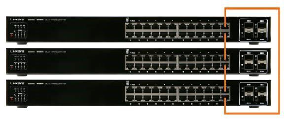 switch cascade