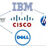 To Be A lion or A Tiger? Cisco is Facing Big Challenge