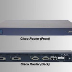 How to Operate Cisco IOS Router?