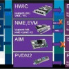 Basic Knowledge Related to Popular Cisco Cards and Cisco Modules