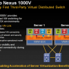 Microsoft Hyper-V: What It Means for Cisco Nexus 1000v