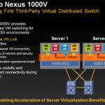 Microsoft Hyper-V: What It Means for Cisco Nexus 1000v