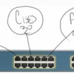 Video to Show Private VLANs & Configure PVLANs on A Cisco Switch