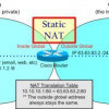 How to Configure Static NAT for Inbound Connections?