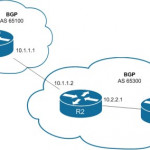 BGP Routing Protocol Tips You Need to Know