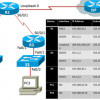 Networking Tutorial Goes to Basic PPP Configuration