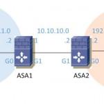 How to Configure site-to-site IPSEC VPN on Cisco ASA using IKEv2?