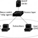 DHCP Relay on the Nexus7000/NXOS Vs. IP Helper on the 6500/IoS