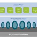 What is Cisco ASA CX Security Module?