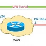 Site to Site VPN between ASA Firewall & Cisco Router