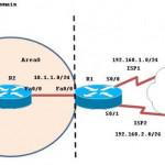 Conditional Route Origination in OSPF Domain