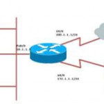 Steps to Configure Static NAT with Route-maps