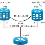 Basic HSRP Configuration Example On Cisco IOS XR