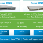 Cisco Nexus 3100, Ready to Support VMware NSX?