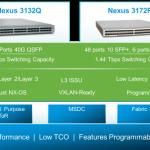 Cisco Nexus 3100, Ready to Support VMware NSX?