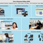 Cisco BE6000 (Business Edition 6000) Solution
