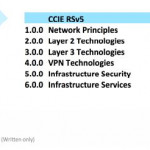 Cisco Announced CCIE R&S Version 5