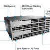 Cisco 3850 vs. 3750-X Series