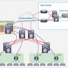 """Cisco Catalyst 3850 Series-""""Auto-Upgrade"""" Feature"""
