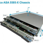 Cisco ASA 5585-X Comparison