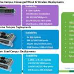 Cisco 4500E Supervisor 8E vs. Supervisor 7E vs. Supervisor 7LE