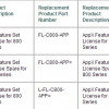 Cisco Announced a Change in Product Part Numbers for the Cisco ISR 800 IOS Software AX Technology Package Licenses