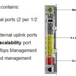 Cisco Quietly Unveiled UCS 6324 for Small Businesses