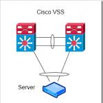 VSS on Cisco 4500/4500X Switches