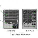 Cisco 9500 Nexus Switch Overview-Model Comparison