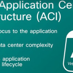 Cisco ACI, What is It?