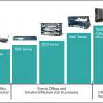 A Simple Reason for Selecting Cisco ISR G2 Series for Your Network
