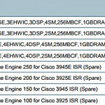 Ordering Guide for Cisco 3900 ISR G2