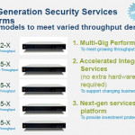 Cisco ASA 5500-X Series' New Features & Main Model Comparison