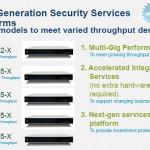 Cisco ASA 5500-X Series' New Features & Main Model Comparison