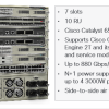 Cisco Catalyst 6807-XL Modular Switch Review