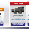 Cisco Catalyst Switches for the Different Types of Campuses