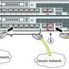 See How to Start a Cisco ASA 5585-X Series