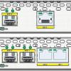 New: About Cisco 4000 Series ISR Gigabit Ethernet WAN Modules