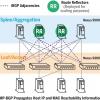 New: ACI Alternative for Cisco Nexus 9000