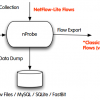 How to Use nProbe as NetFlow-Lite Aggregator/Collector?