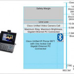 How to Save Power on Cisco IP Phones?