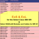 EoS and EoL Announcement for the Select Cisco 888 ISR and Select WAN/LAN Modules and Cables for ISR G1