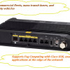 Cisco's IoT Part-The Cisco 829 Industrial Integrated Services Routers