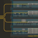 Catalyst 6800ia Switches, the Relationship with Catalyst 6500/6800